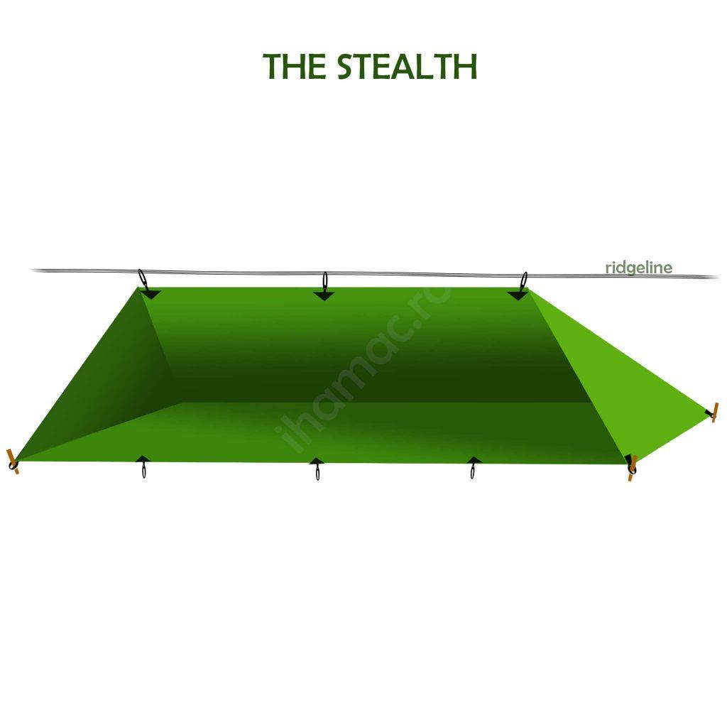 Tenda / prelata – ancorari de baza II the stealth