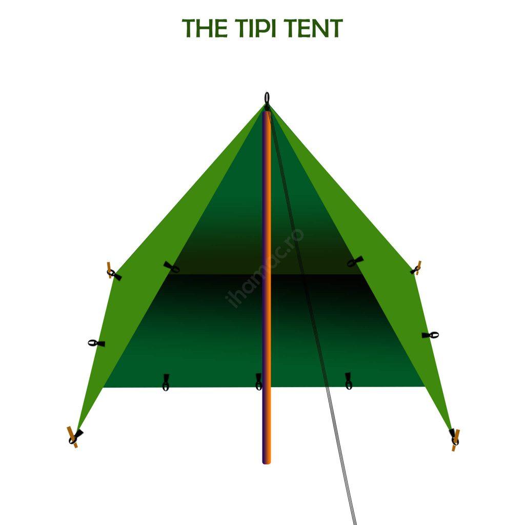Tenda / prelata – ancorari de baza II the tipi